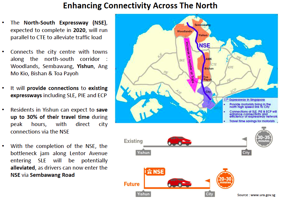 Enhancing Connectivity across the north